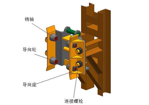 HD--02A全刚爬架防倾装置